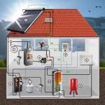 Holzheizung in Verbindung mit Solarthermie-Röhrenkollektor